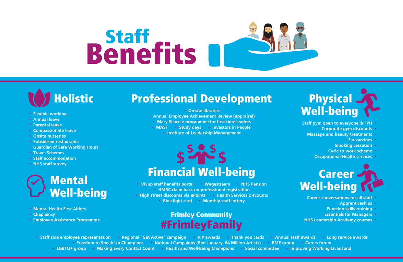 Staff Benefits